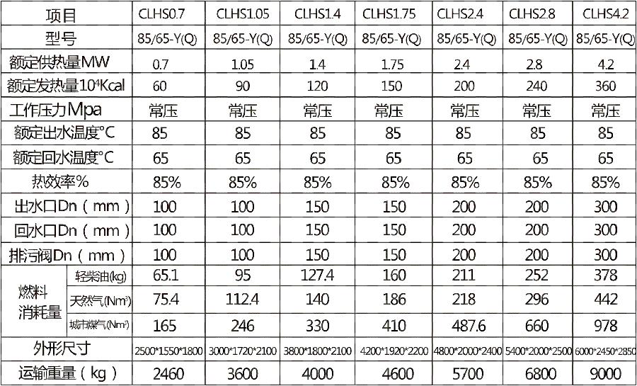 卧式燃油(气)热水锅炉技术参数表--